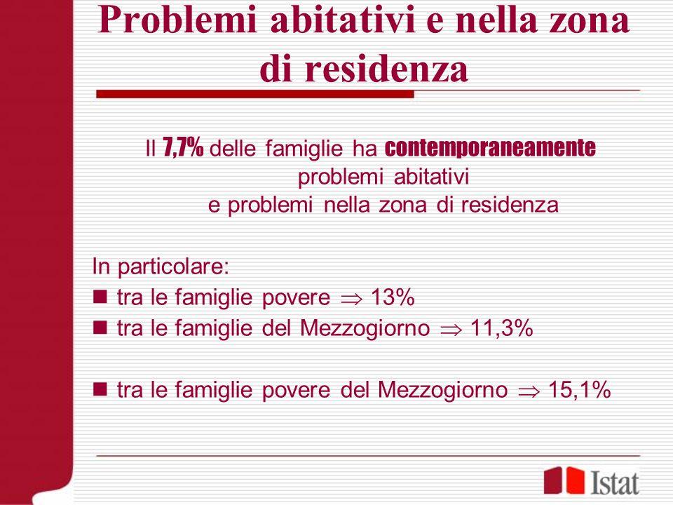 Problemi abitativi e nella zona di residenza