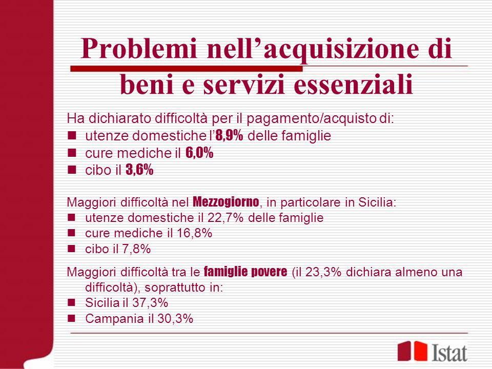 Problemi nell'acquisizione di beni e servizi essenziali