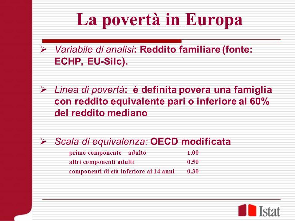 La povertà in Europa Variabile di analisi: Reddito familiare (fonte: ECHP, EU-Silc).