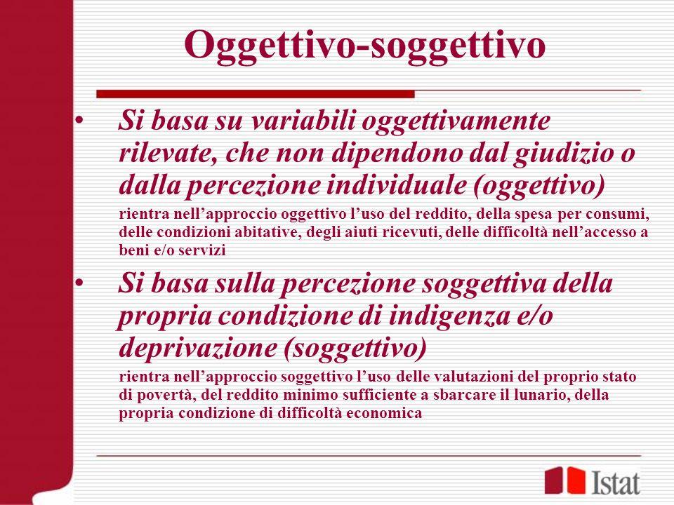 Oggettivo-soggettivo