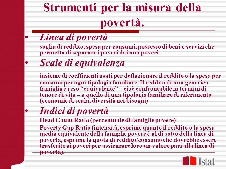 Strumenti per la misura della povertà.
