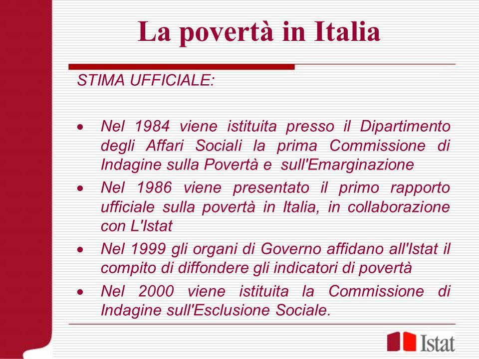 La povertà in Italia STIMA UFFICIALE: