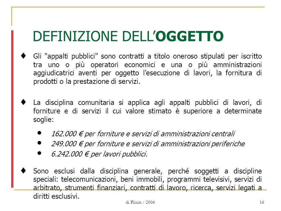 DEFINIZIONE DELL'OGGETTO