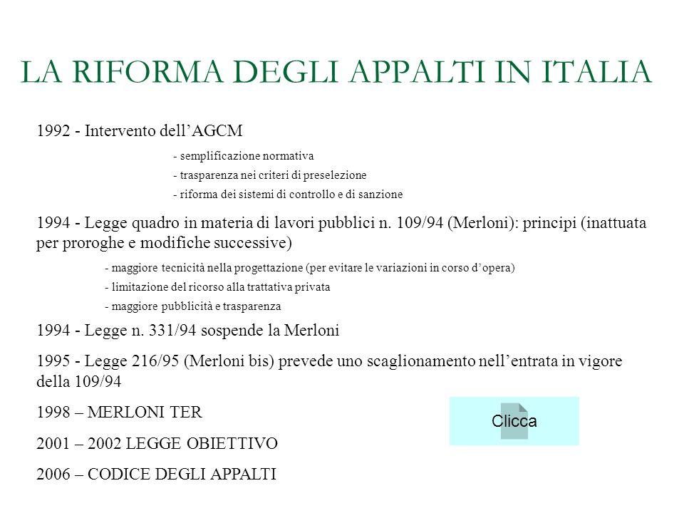 LA RIFORMA DEGLI APPALTI IN ITALIA
