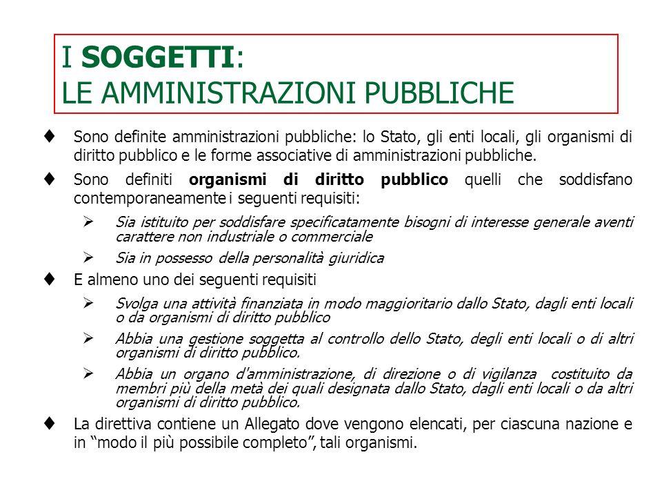 I SOGGETTI: LE AMMINISTRAZIONI PUBBLICHE