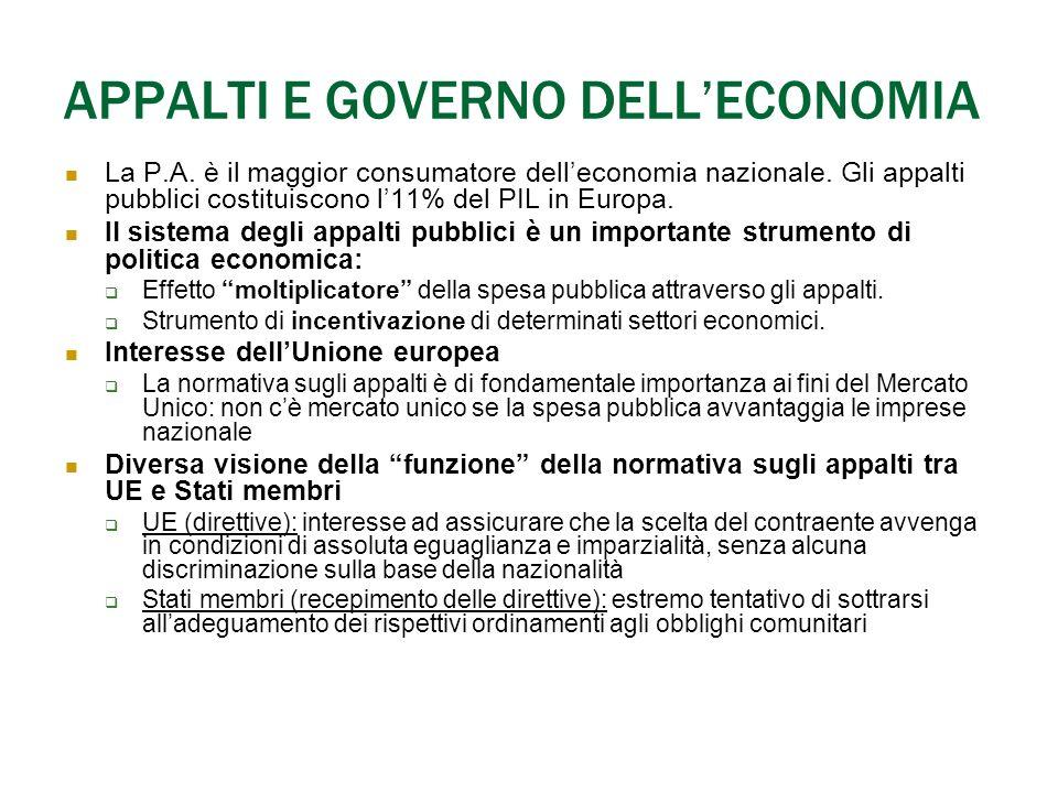 APPALTI E GOVERNO DELL'ECONOMIA