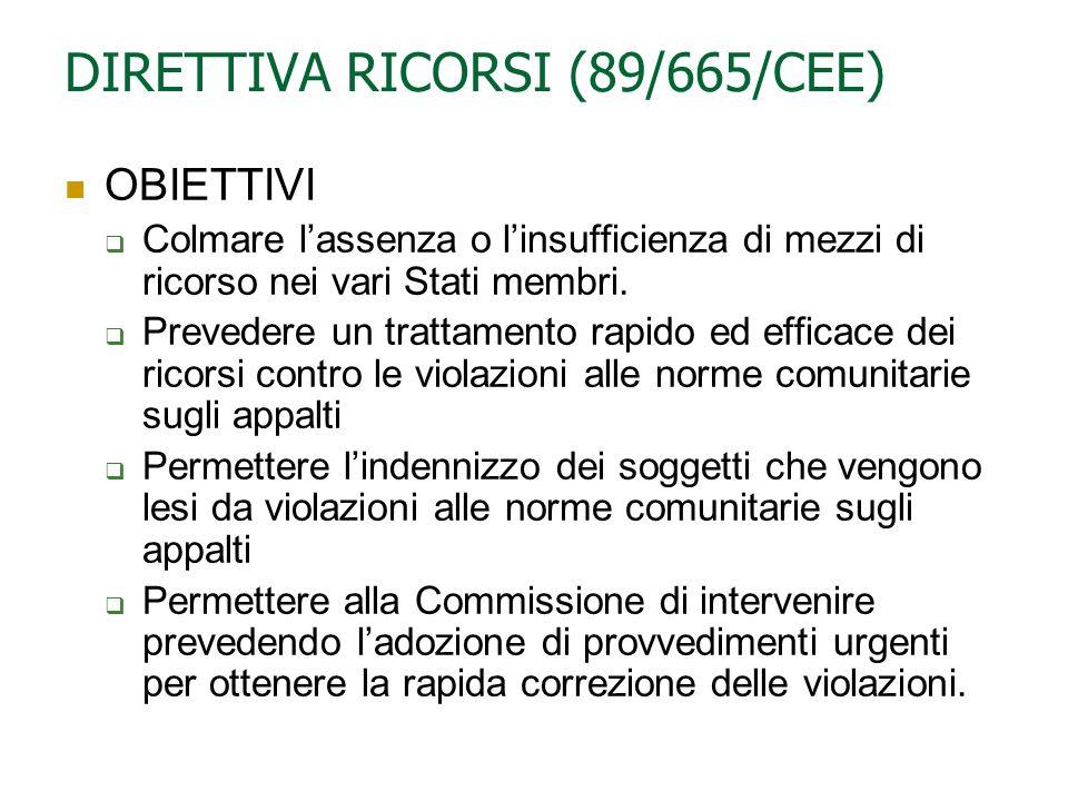 DIRETTIVA RICORSI (89/665/CEE)