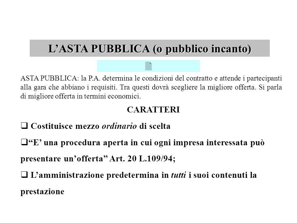 L'ASTA PUBBLICA (o pubblico incanto)