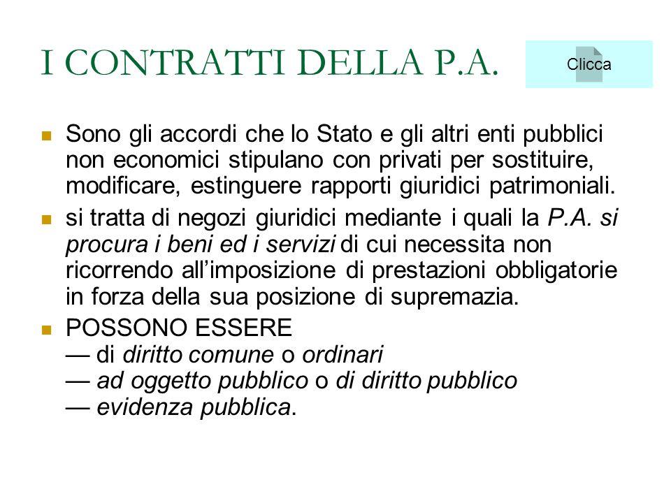 I CONTRATTI DELLA P.A. Clicca.