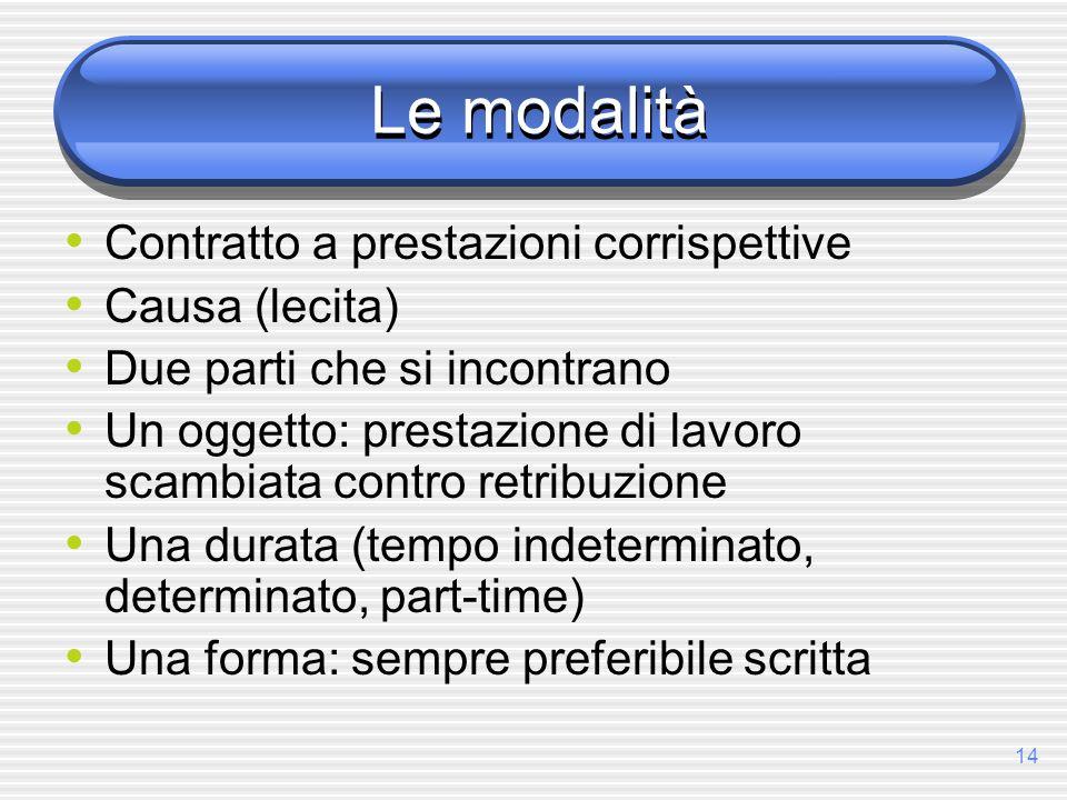 Le modalità Contratto a prestazioni corrispettive Causa (lecita)