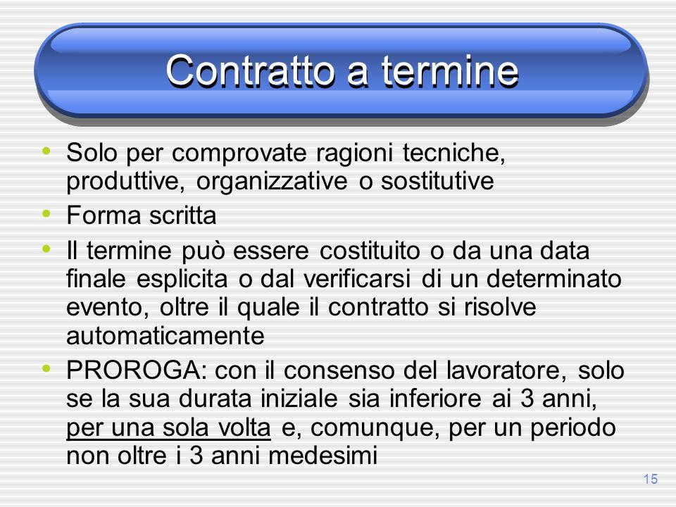 Contratto a termine Solo per comprovate ragioni tecniche, produttive, organizzative o sostitutive. Forma scritta.