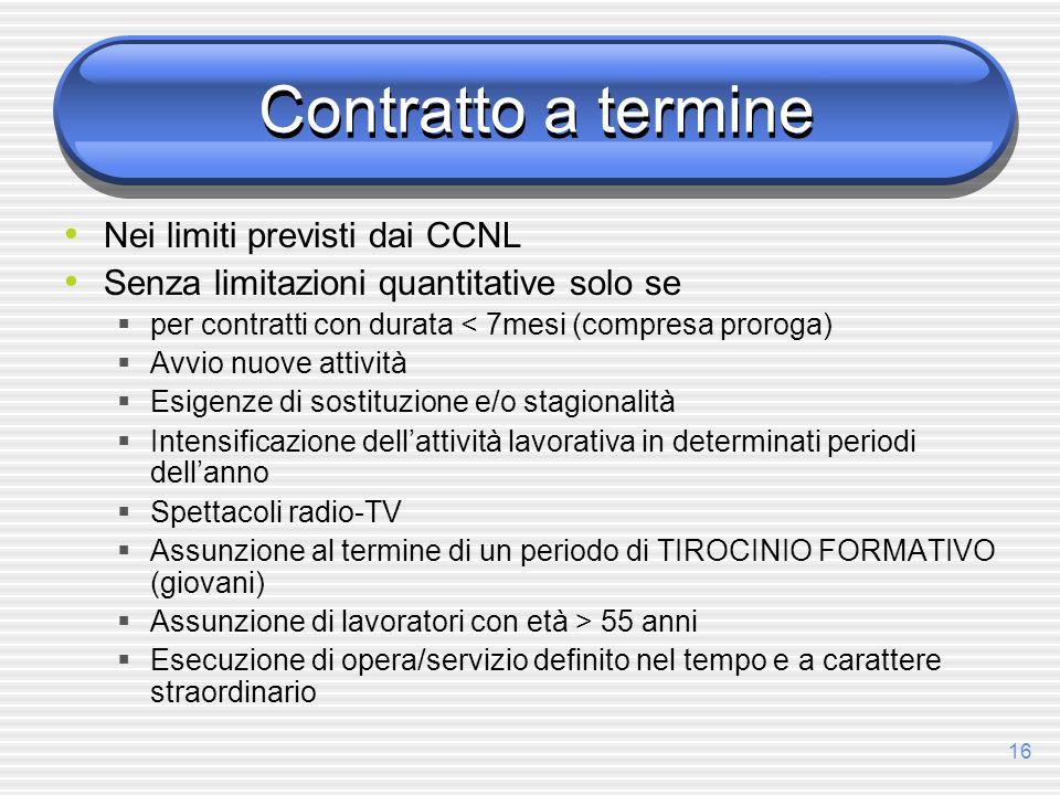 Contratto a termine Nei limiti previsti dai CCNL