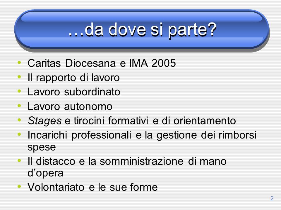 …da dove si parte Caritas Diocesana e IMA 2005 Il rapporto di lavoro
