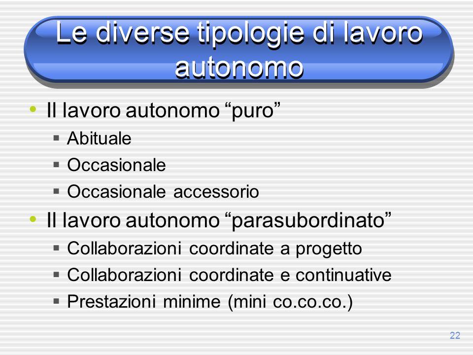 Le diverse tipologie di lavoro autonomo