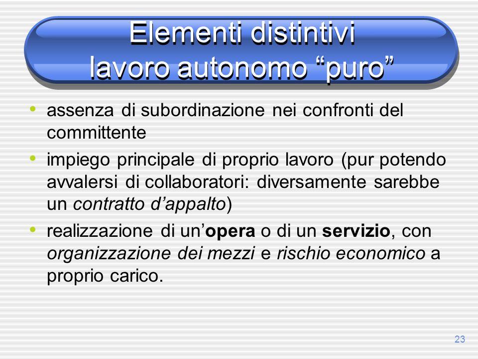Elementi distintivi lavoro autonomo puro