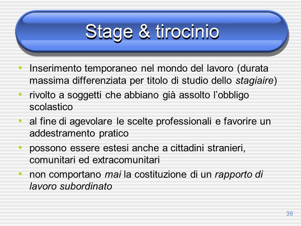 Stage & tirocinio Inserimento temporaneo nel mondo del lavoro (durata massima differenziata per titolo di studio dello stagiaire)