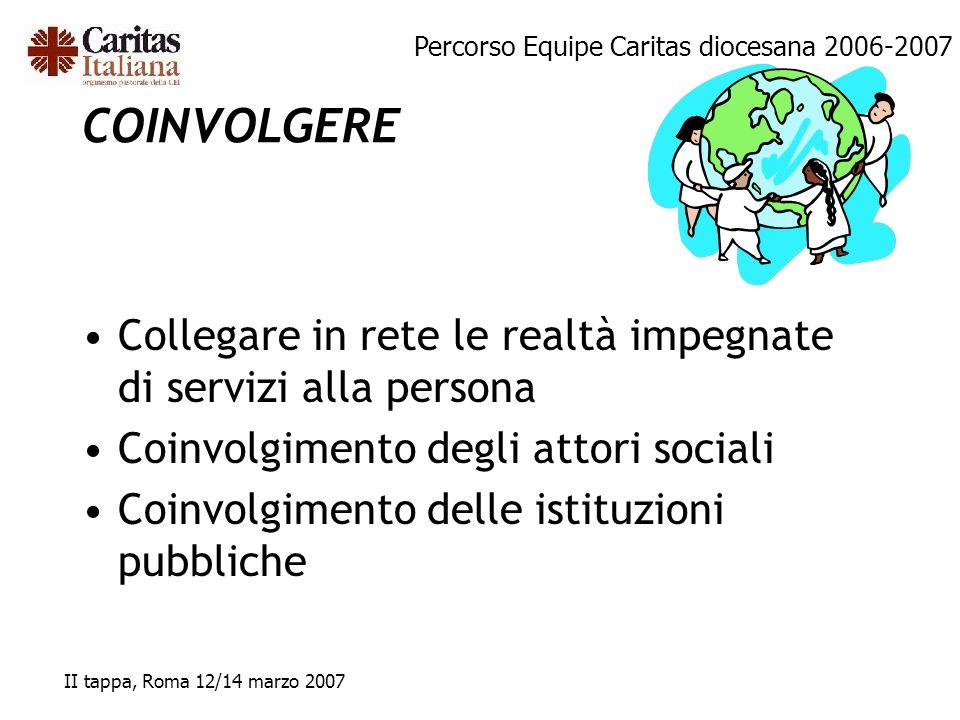 COINVOLGERE Collegare in rete le realtà impegnate di servizi alla persona. Coinvolgimento degli attori sociali.