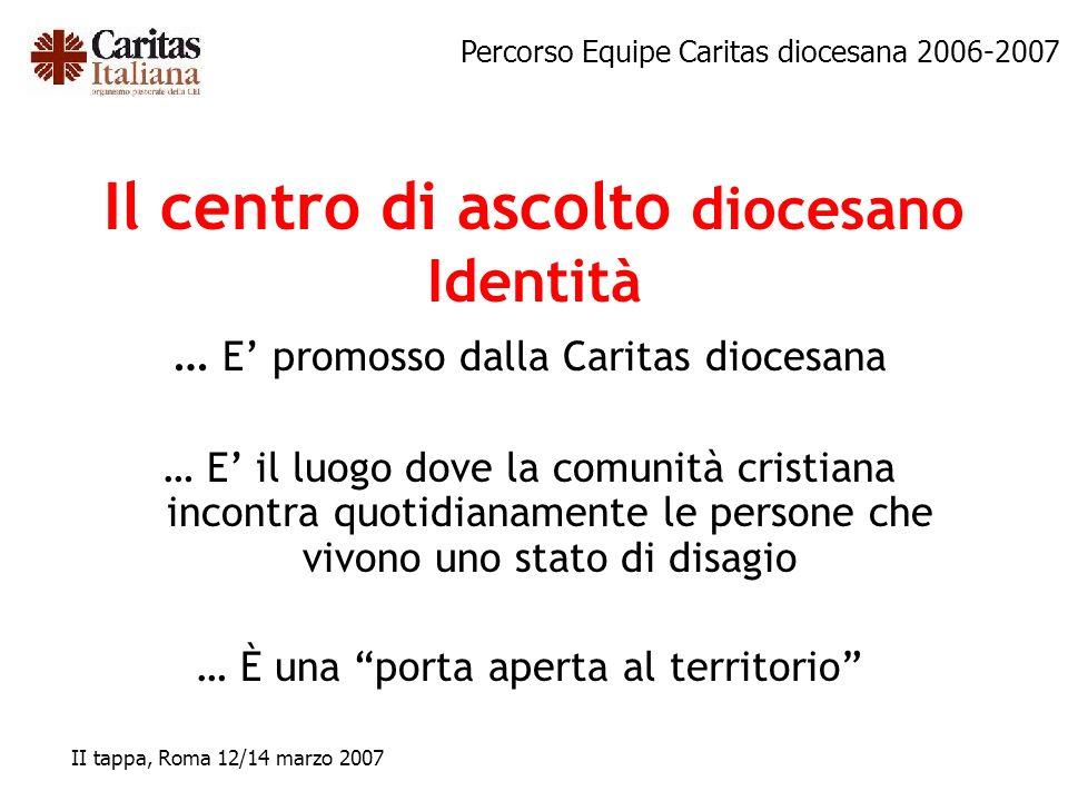 Il centro di ascolto diocesano Identità