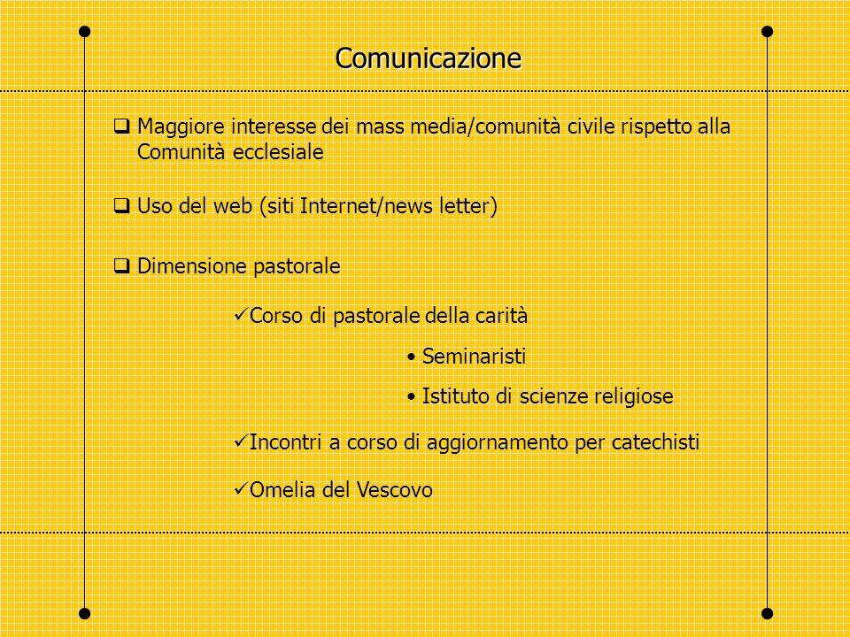 Comunicazione Maggiore interesse dei mass media/comunità civile rispetto alla Comunità ecclesiale.