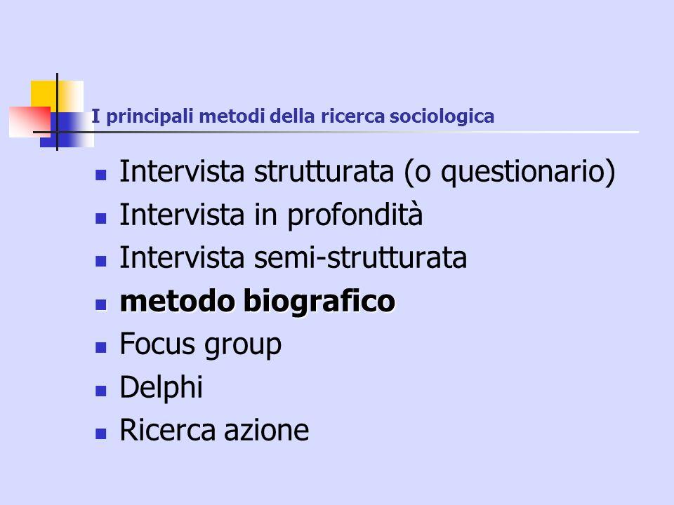 I principali metodi della ricerca sociologica