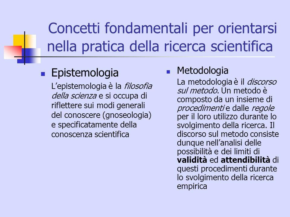 Concetti fondamentali per orientarsi nella pratica della ricerca scientifica