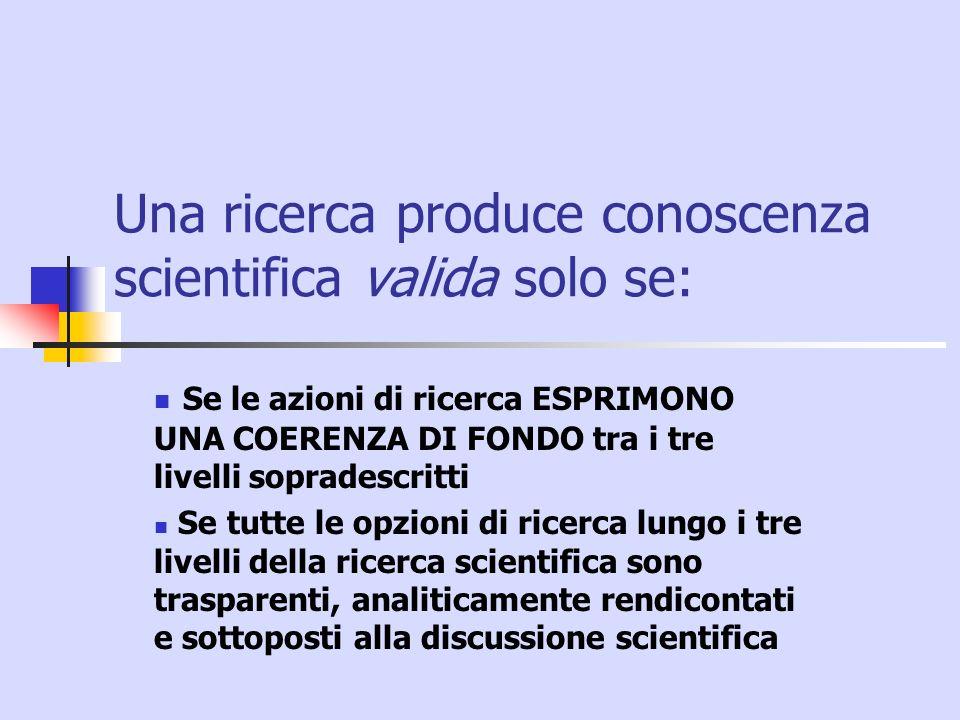 Una ricerca produce conoscenza scientifica valida solo se: