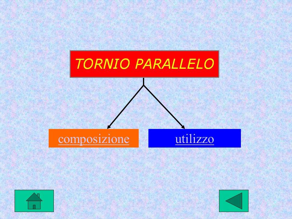 composizione utilizzo