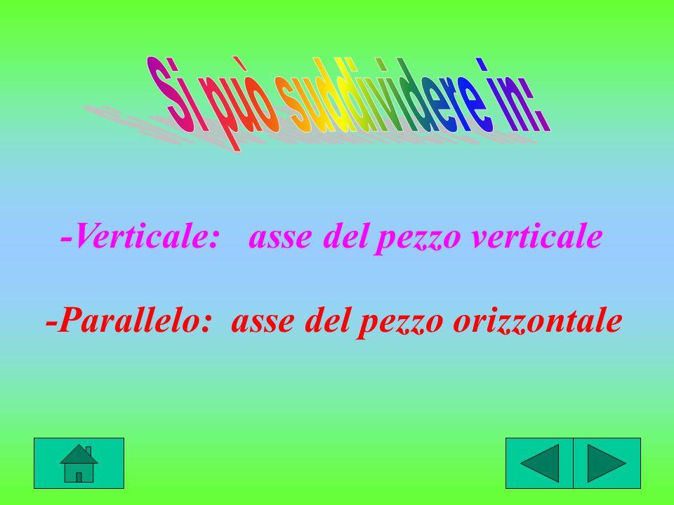 -Verticale: asse del pezzo verticale