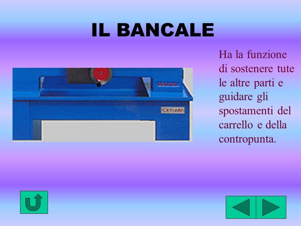 IL BANCALE Ha la funzione di sostenere tute le altre parti e guidare gli spostamenti del carrello e della contropunta.