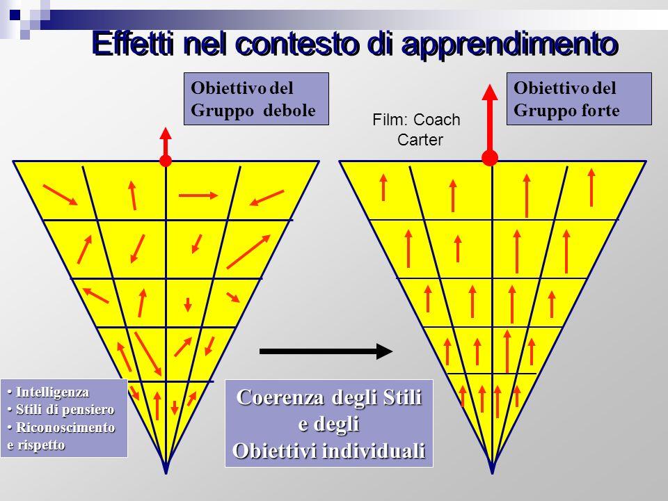 Coerenza degli Stili e degli Obiettivi individuali