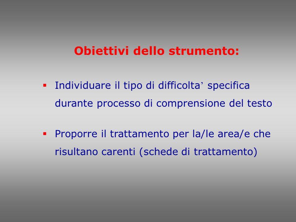 Obiettivi dello strumento: