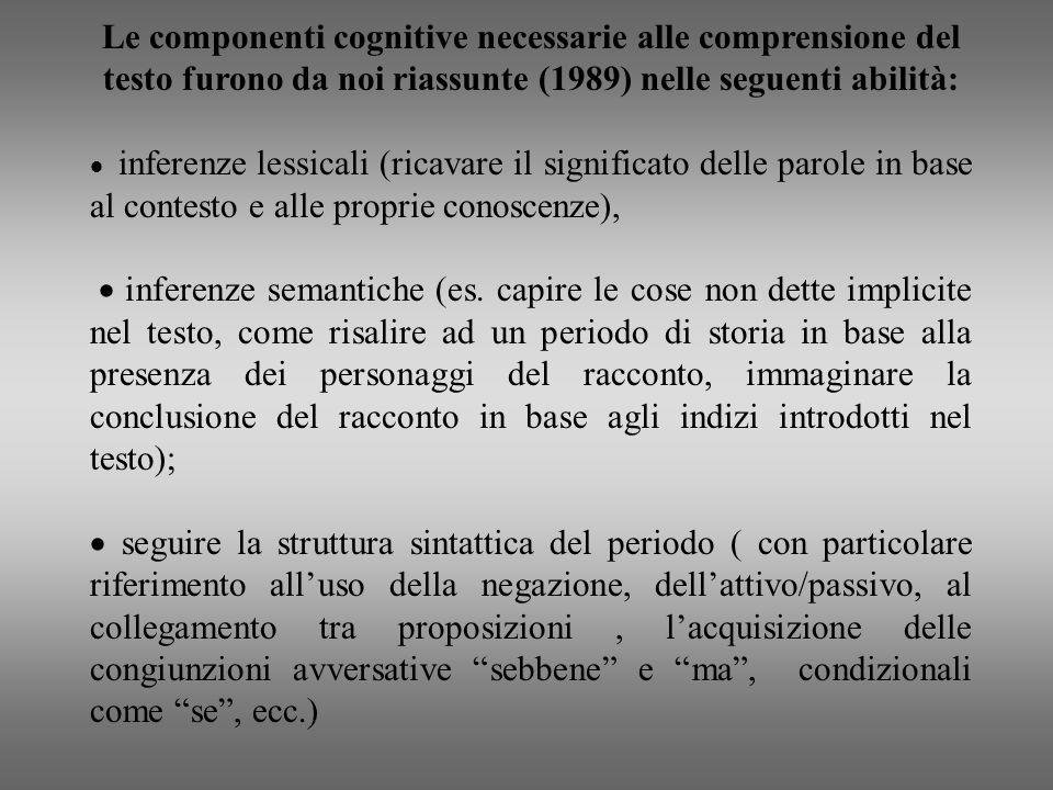 Le componenti cognitive necessarie alle comprensione del testo furono da noi riassunte (1989) nelle seguenti abilità: