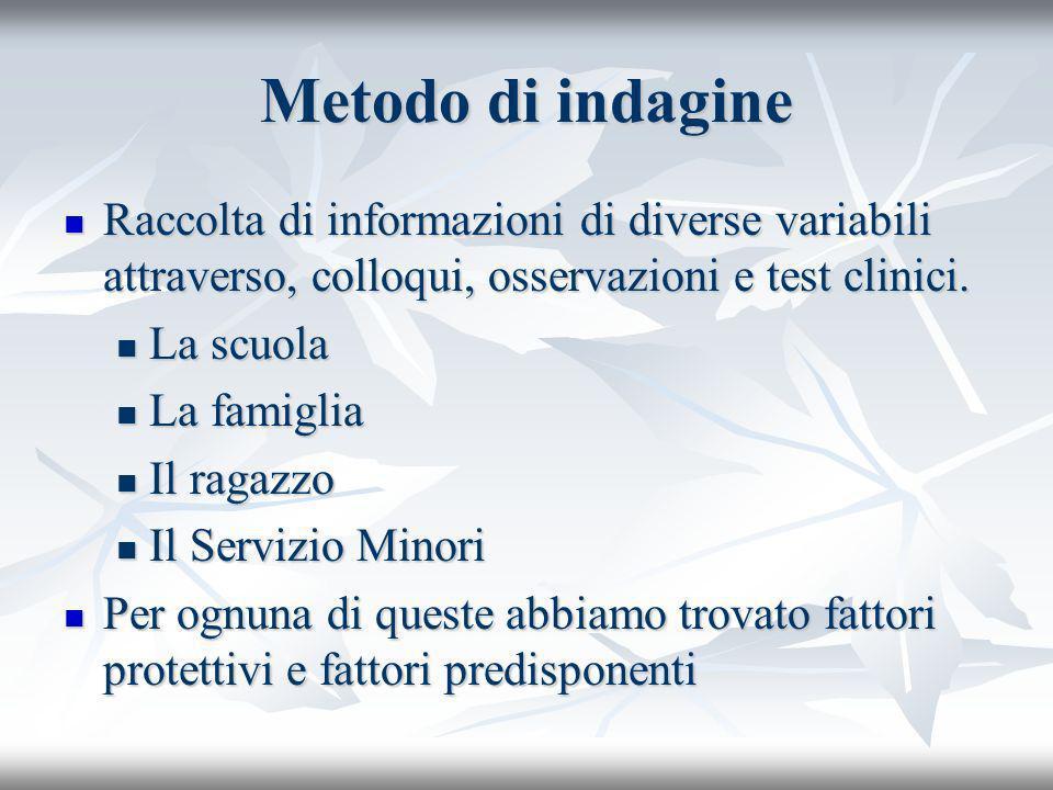 Metodo di indagine Raccolta di informazioni di diverse variabili attraverso, colloqui, osservazioni e test clinici.