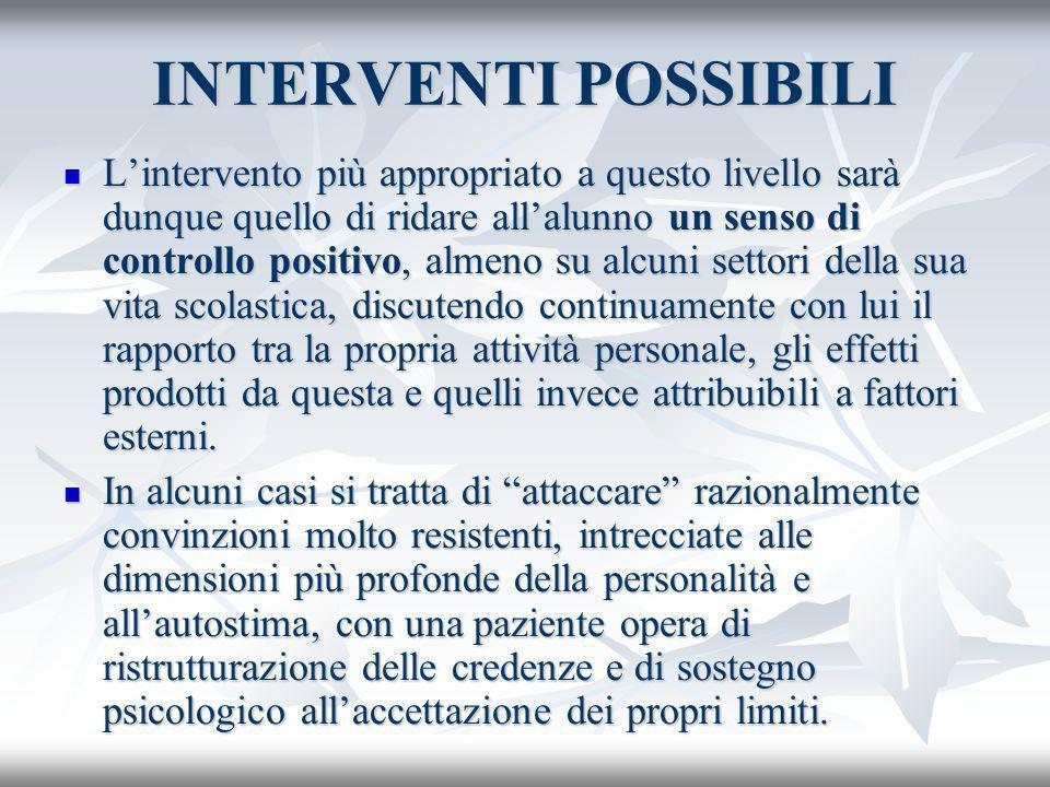 INTERVENTI POSSIBILI
