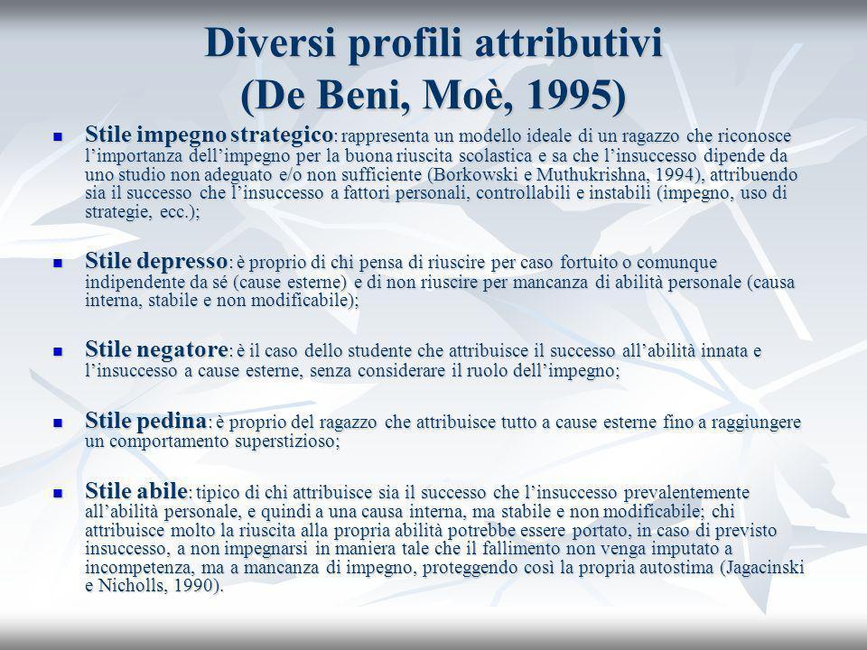 Diversi profili attributivi (De Beni, Moè, 1995)