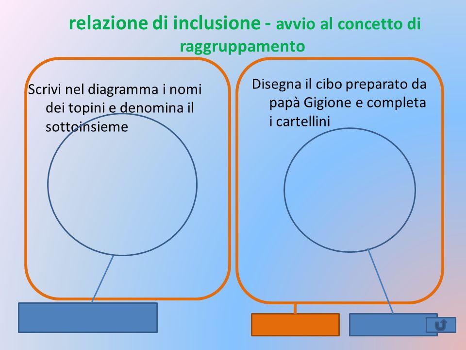 relazione di inclusione - avvio al concetto di raggruppamento