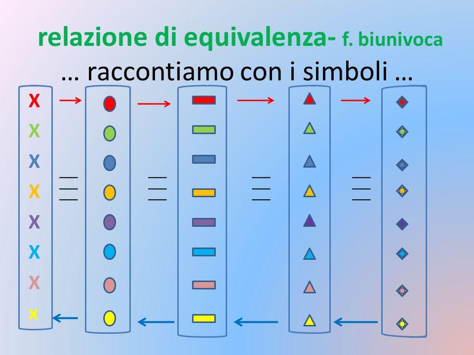relazione di equivalenza- f. biunivoca … raccontiamo con i simboli …
