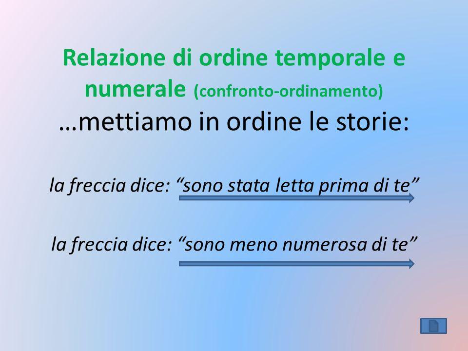 Relazione di ordine temporale e numerale (confronto-ordinamento) …mettiamo in ordine le storie: la freccia dice: sono stata letta prima di te la freccia dice: sono meno numerosa di te