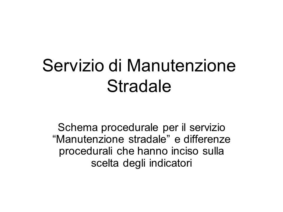 Servizio di Manutenzione Stradale