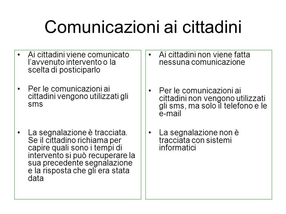 Comunicazioni ai cittadini