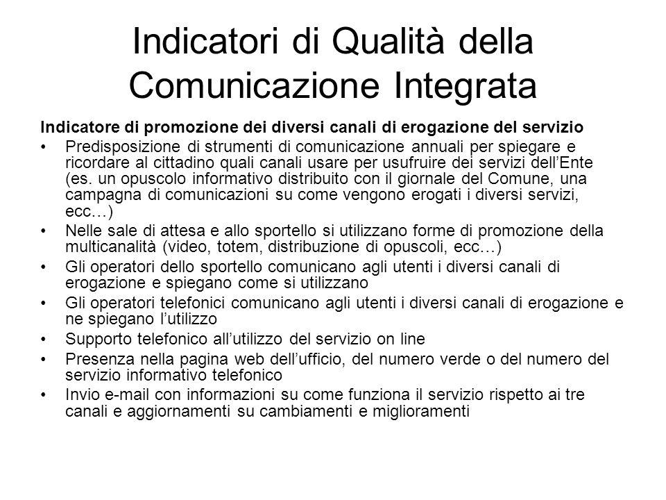 Indicatori di Qualità della Comunicazione Integrata