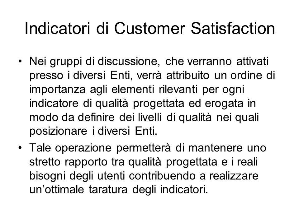 Indicatori di Customer Satisfaction