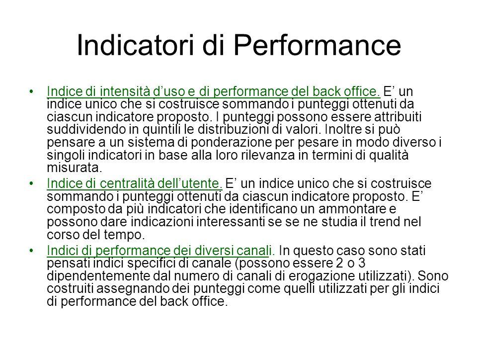 Indicatori di Performance