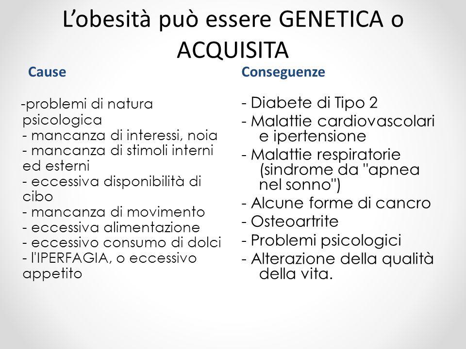 L'obesità può essere GENETICA o ACQUISITA
