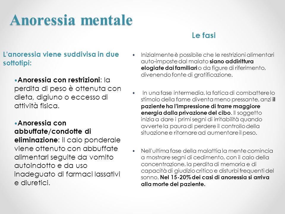 Anoressia mentale Le fasi