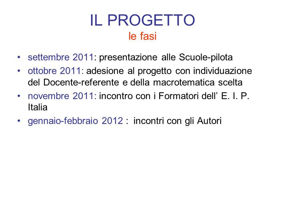 IL PROGETTO le fasi settembre 2011: presentazione alle Scuole-pilota