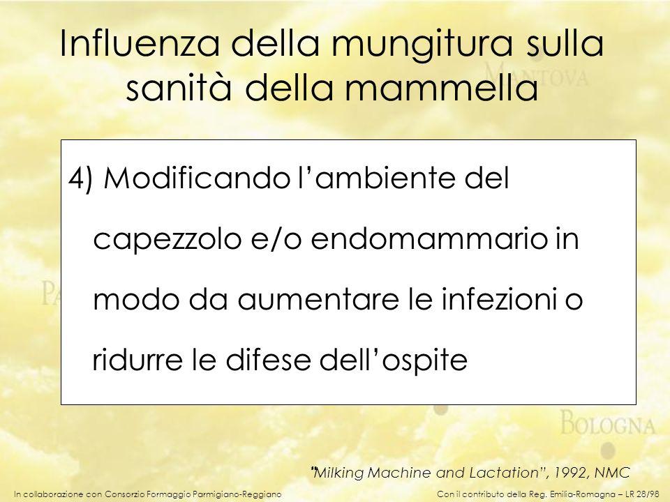 Influenza della mungitura sulla sanità della mammella