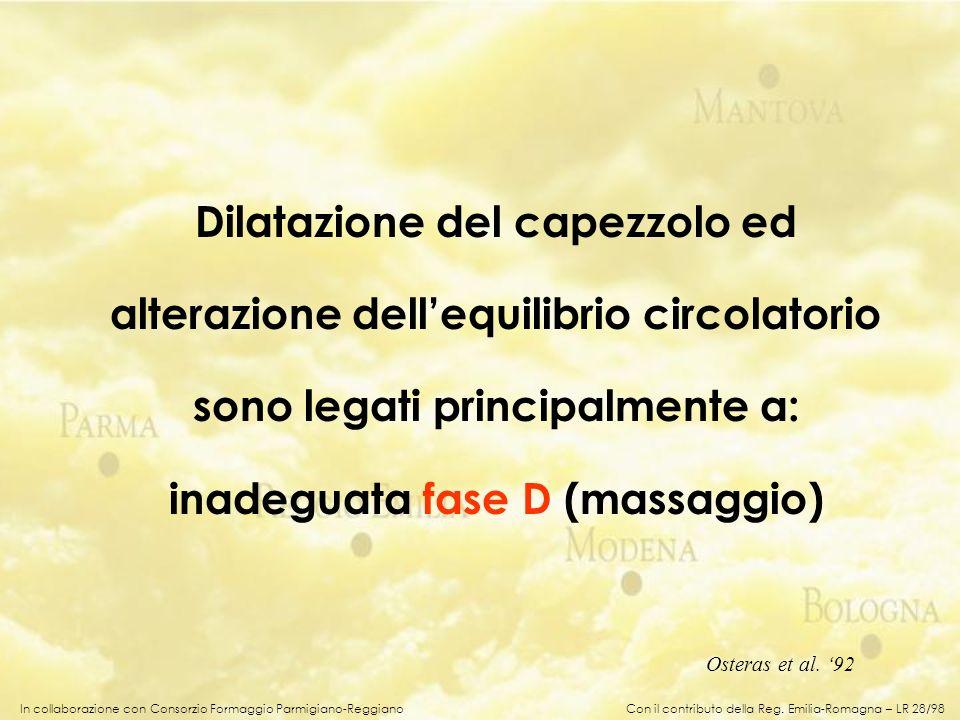 inadeguata fase D (massaggio)