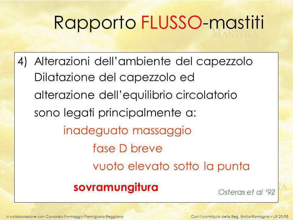 Rapporto FLUSSO-mastiti