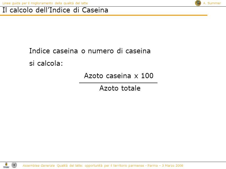 Il calcolo dell'Indice di Caseina